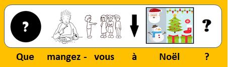apprendre le français avec le Français illustré - C'est Noël