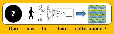 apprendre le français avec le Français illustré - vidéo 149