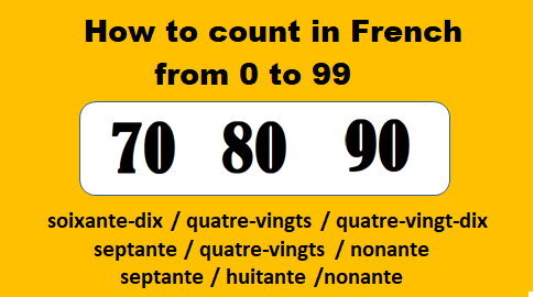 Counting in French from 0 to 99, a necessary headache