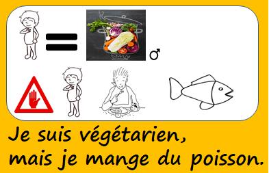 Je suis végétarien mais je mange du poisson.