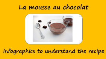 la mousse au chocolat - infographics to understand the recipe