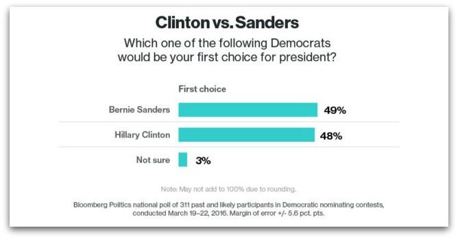 poll_drop_shadow