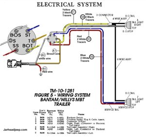 G503 WWII Bantam MBT Jeep Trailer Wiring Diagram