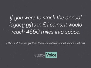 Inspirational quote about legacy giving