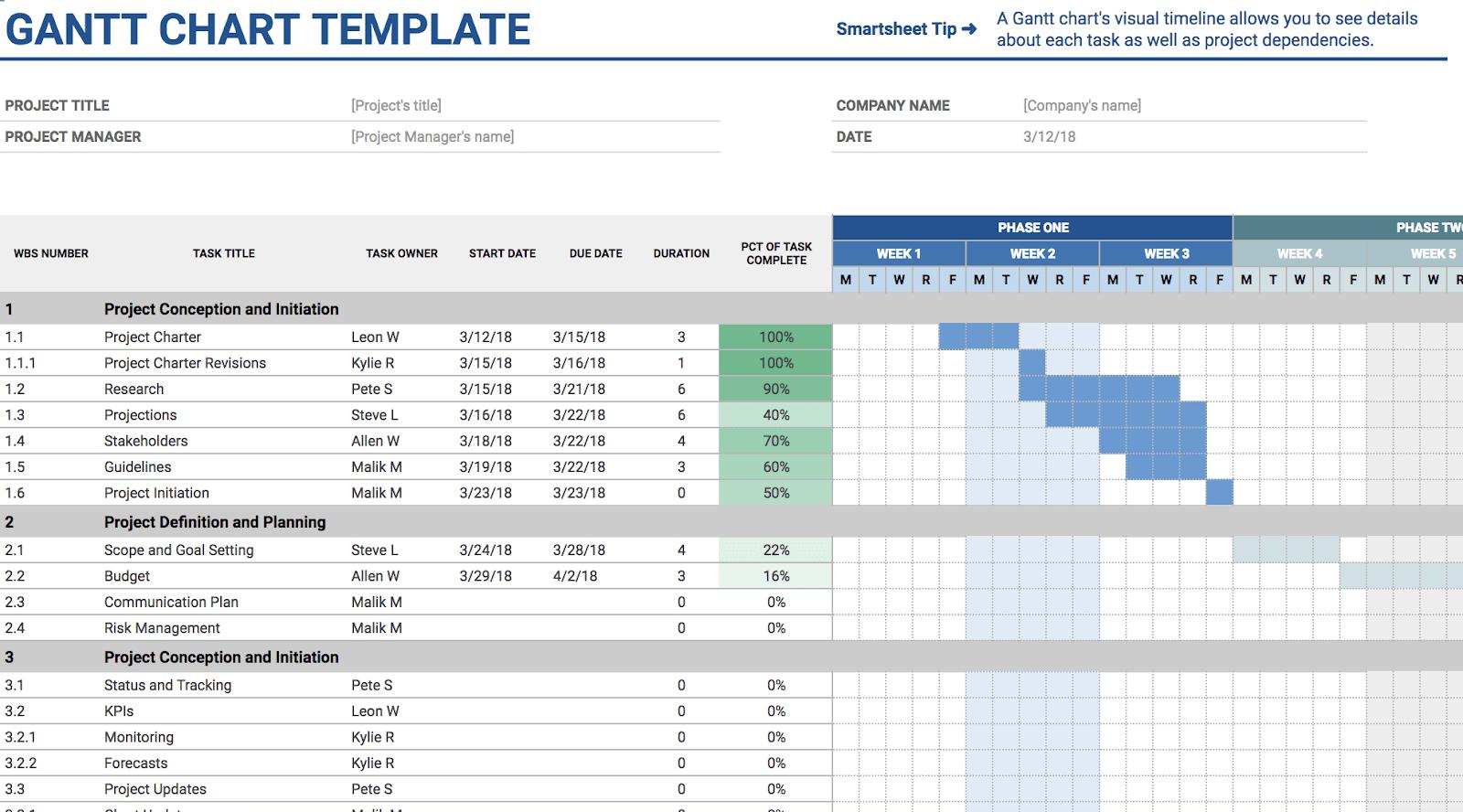 Production Schedule Template Docs