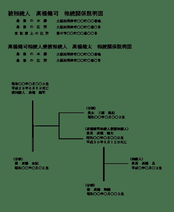 数次相続における中間省略登記の相続関係説明図の書式・ひな形・見本・書き方