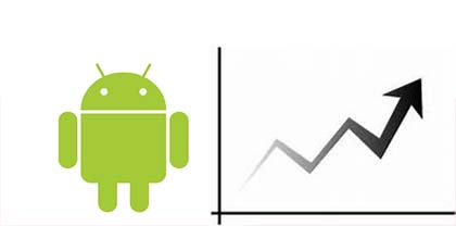top five trends that have revolutionized android app development