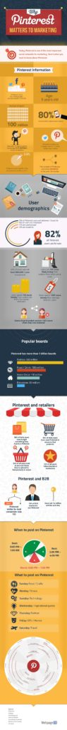 why-pinterest-matters-infographic