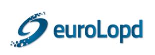 eurolopd