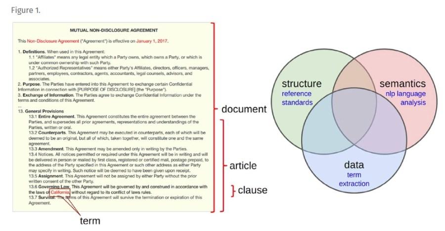 analisis_contratos_algoritmo