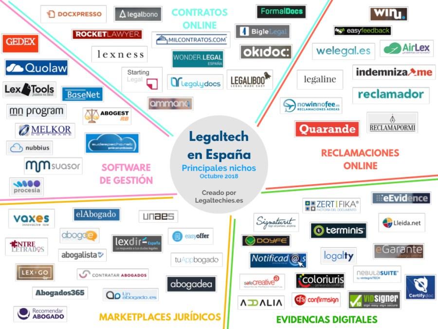 legaltech_españa