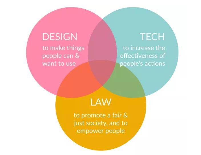 legal_design_three