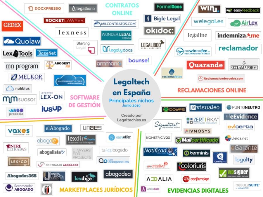 legaltech_espana_junio_2019_02