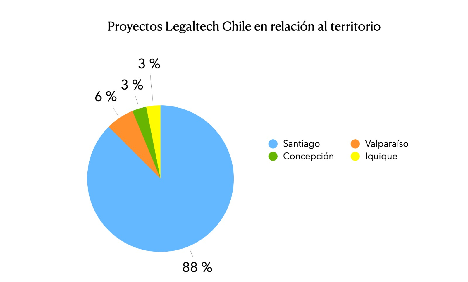 https://i1.wp.com/legaltechies.es/wp-content/uploads/2020/09/Mapa-geogra%CC%81fico.jpg?ssl=1