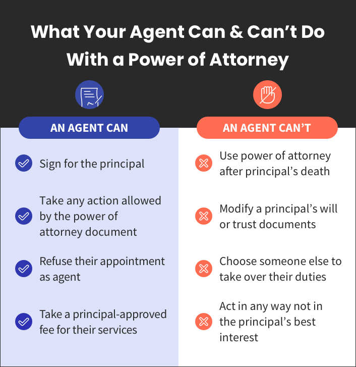 What your agent can and can't do with a power of attorney
