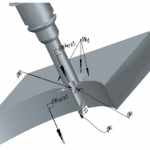 Mechanics of (sterile) needle insertion into Human skin