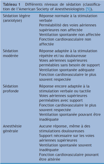 guidelines ASA sedation