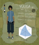 Yuuga Infographic Old