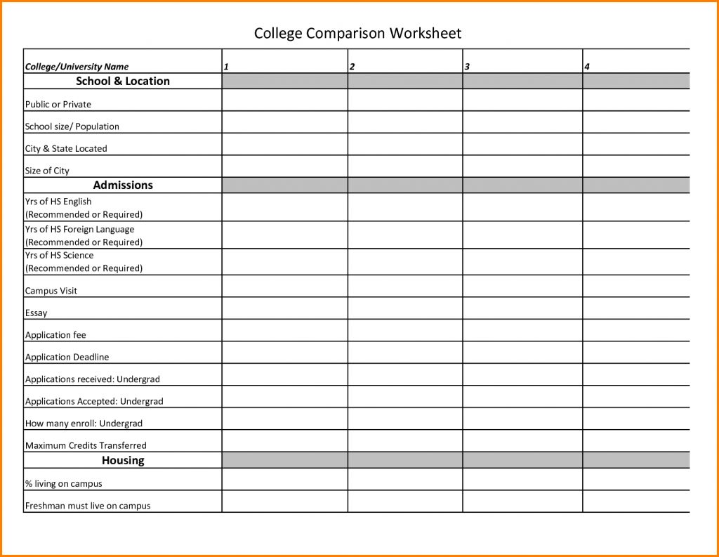 15 College Comparison Worksheet