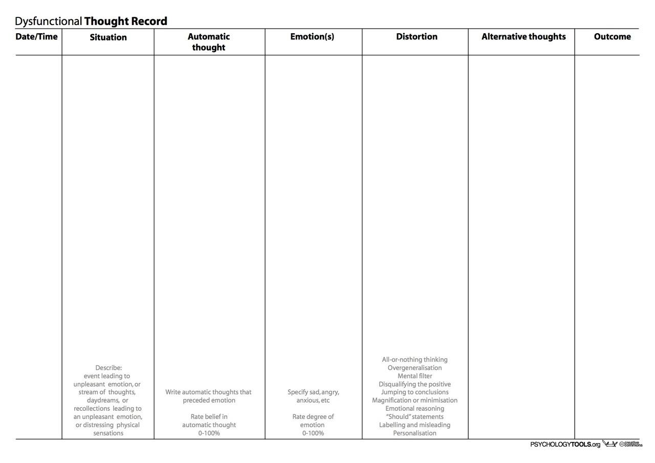 Cbt Printable Worksheets