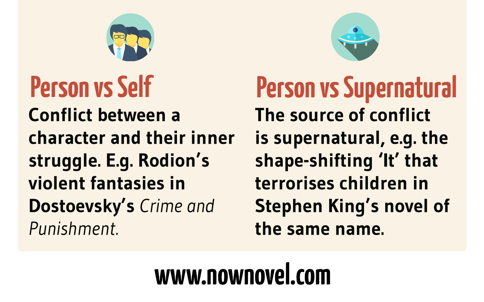 Types Of Conflict Poems Set 3 Vs Self And Vs