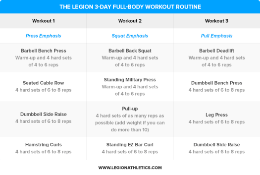 The-Legion-3-Day-Full-Body-Workout-Routine