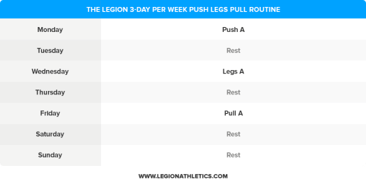 3-Day-Push-Legs-Pull-Routine (1)