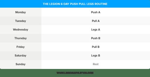 6-Day-Push-Pull-Legs-Routine