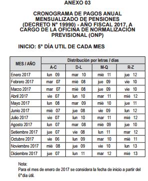 Aprueban cronograma de pago de remuneraciones y pensiones for Cronograma de pagos ministerio del interior
