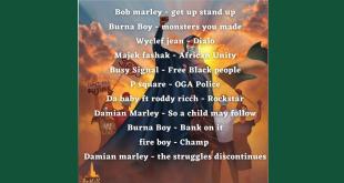 MIXTAPE: Amazing DJ Ken - Revolution Mix