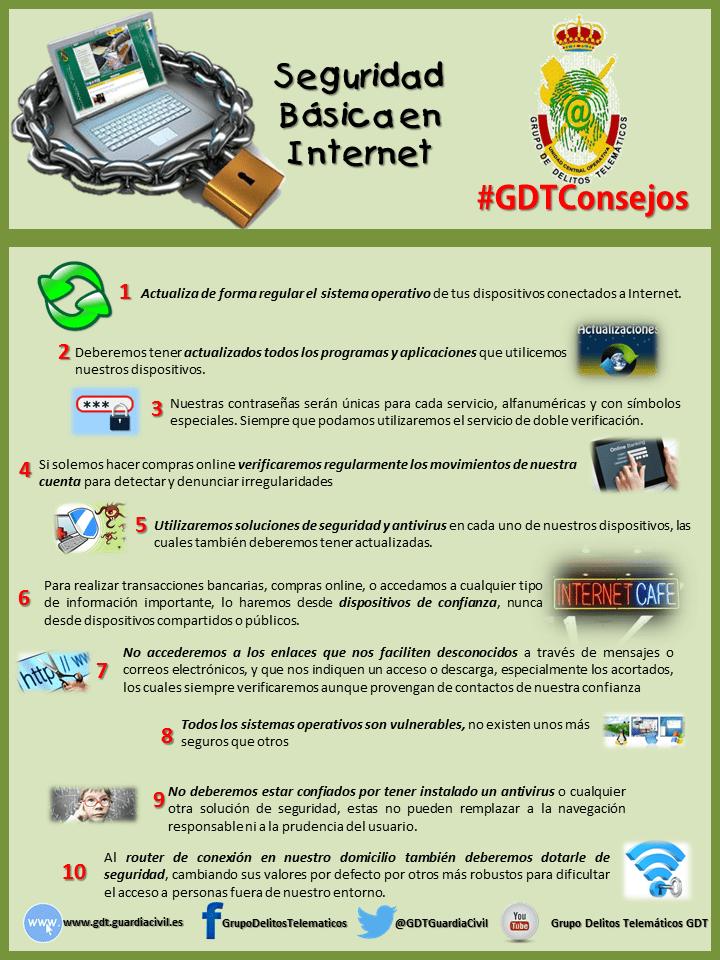 Decálogo Internet Seguro