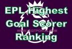EPL top scorer