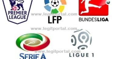 top football league