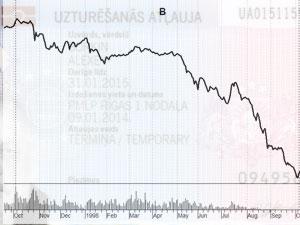 ВНЖ в Латвии за инвестиции в недвижимость упал на 90%