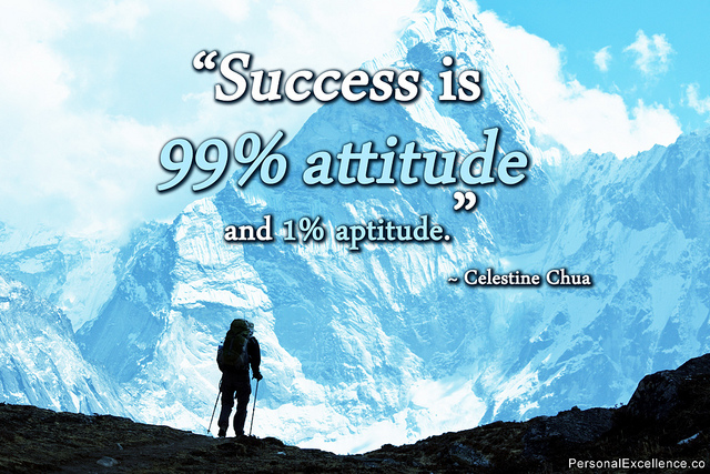 Success Attitude Aptitude