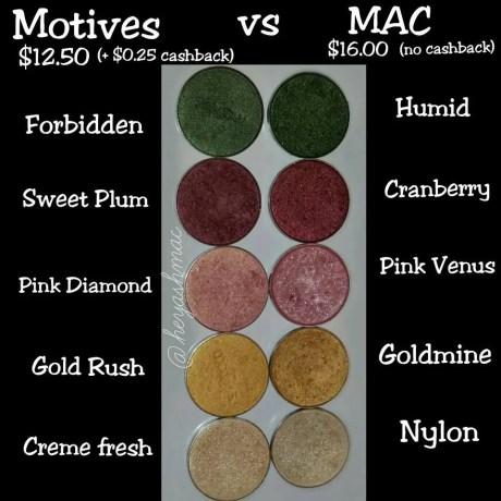 Mac vs. motives eyeshadow