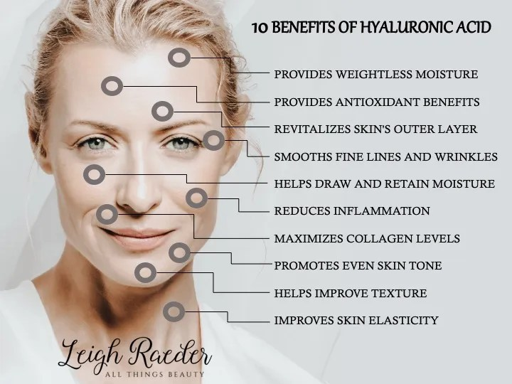 10 Benefits of Hyaluronic Acid For The Skin