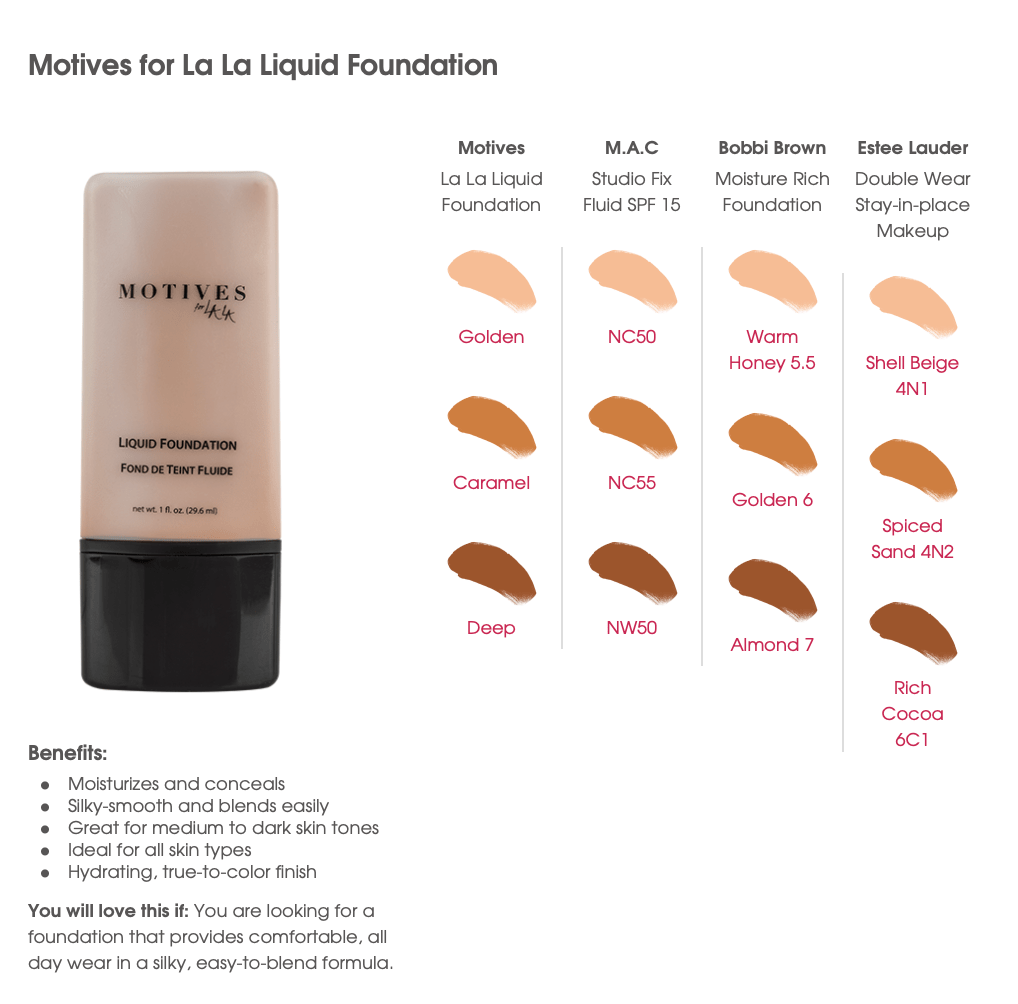 La La Liquid Foundation Swatches