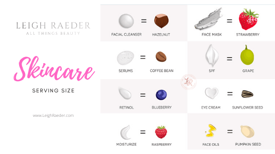 Skincare Serving Size: How Much of Each Product Should You Use?