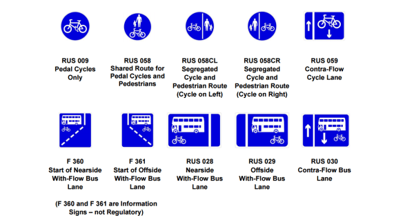 regulatory road signs, traffic signs