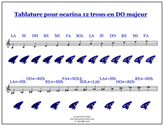 Tablature ocarina 12 trous