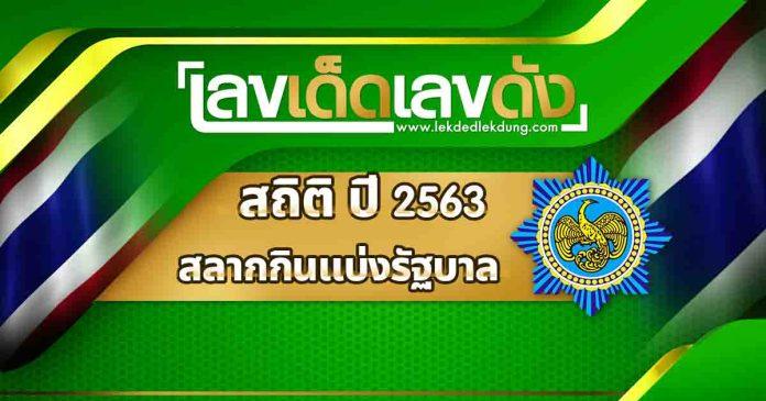 สถิติสลากกินแบ่งรัฐบาล ปี 2563