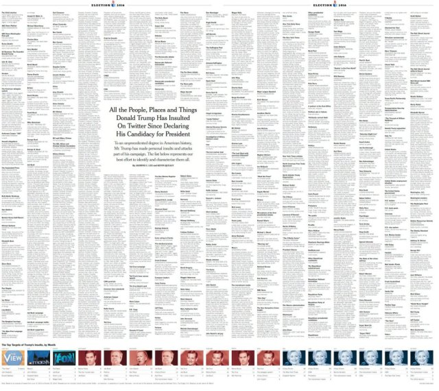 """New York Times - """"The 281 People, Places and Things Donald Trump Has Insulted on Twitter"""""""