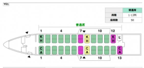 CRJ座席表