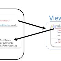 Pagination in ASP.Net MVC
