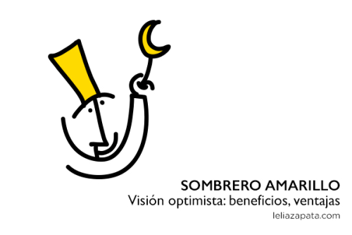 Optimizar la comunicación interna
