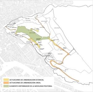 Actuaciones de urbanización lineales y estanciales