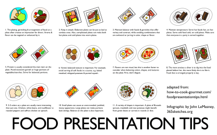 A food presentation tips poster by John LeMasney via lemasney.com food design