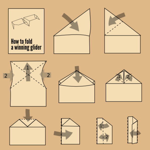 A design for a paper airplane, a winning glider style by John LeMasney via 365sketches.org #cc #design #Inkscape