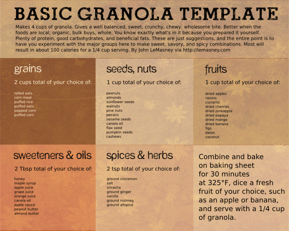 Basic granola template by lemasney